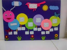 أحدث الوسائل التعليمية المستخدمة في رياض الأطفال