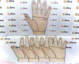 استراتيجية الأصابع الخمسة 2